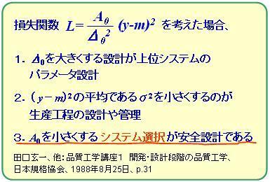 121016-2(安全係数).JPG