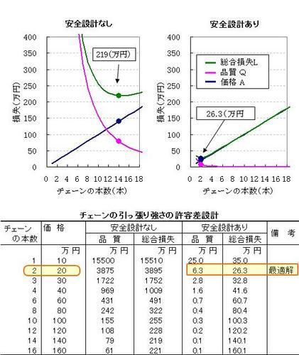 121017-1(安全係数-2of2).JPG