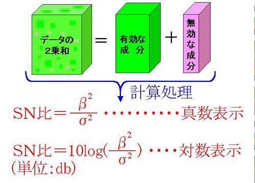 121211(2乗和の分解).JPG