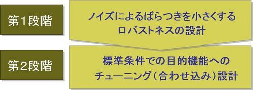 130425(2段階設計).JPG