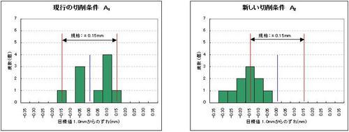 130530(グラフ).JPG