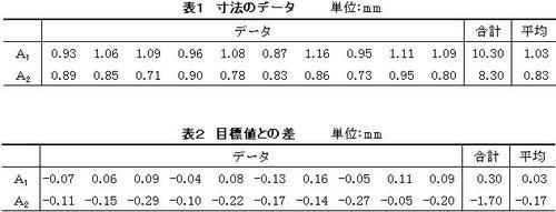 130530(表).JPG