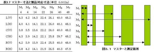 130626(マスター寸法と製品対応寸法).JPG