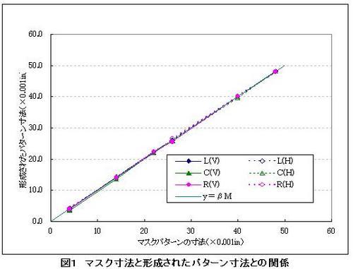 130627(図1).JPG