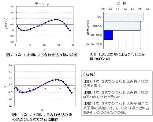 130730(3次での合わせ込み).JPG