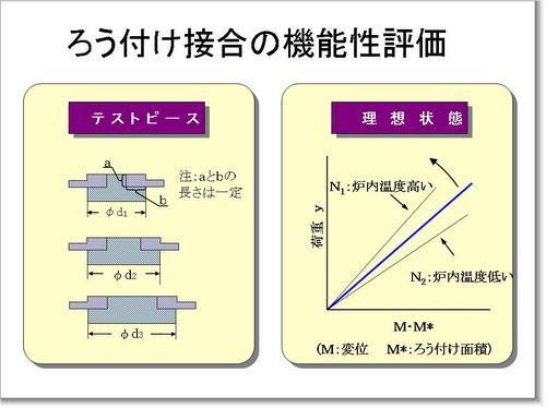 130829(ろう付け接合の機能性評価).JPG