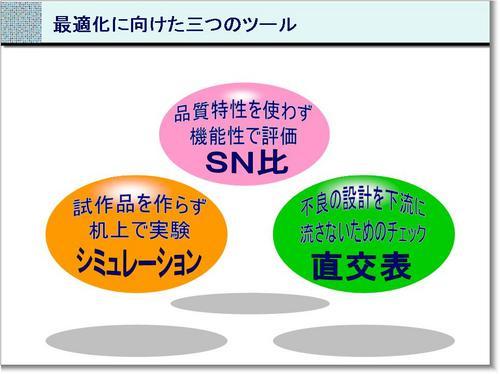 130926-最適化に向けた三つのツール.JPG