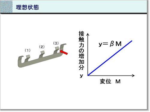 130927-理想状態.JPG
