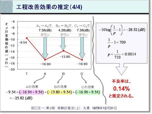 131031-工程改善効果の推定(4of4).JPG