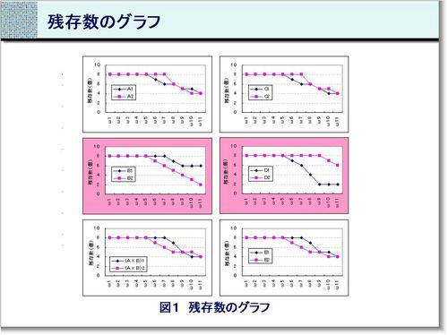 131128-残存数のグラフ.JPG