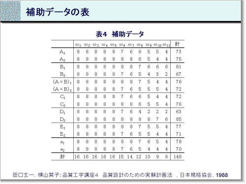 131128-補助データの表.JPG
