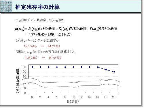 131204-推定残存率の計算.JPG