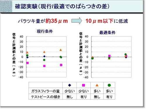 131225-確認実験(2).jpg