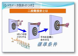 二段階設計とは.png