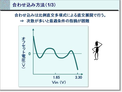 合わせ込み方法(3の1)0130.png
