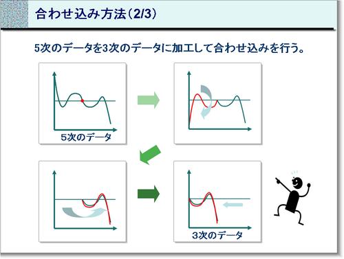 合わせ込み方法(3の2)0131.png