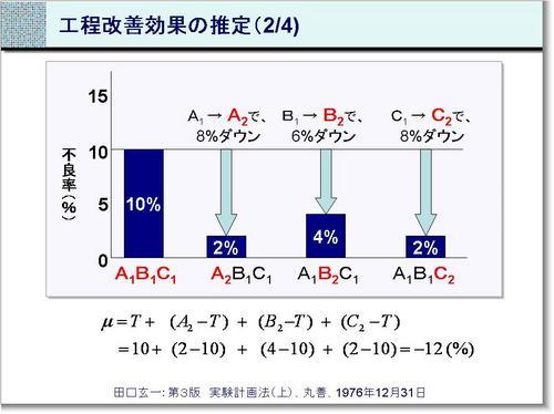 工程改善効果の推定(2of4).JPG