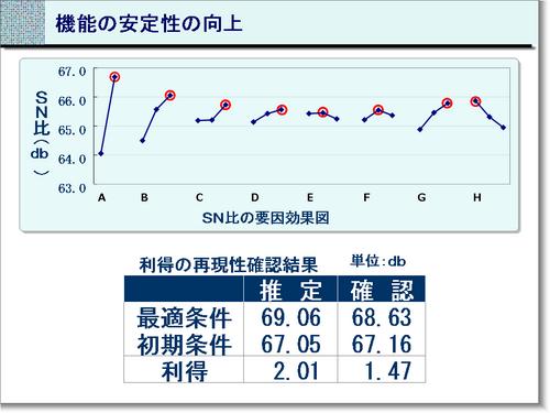 機能の安定性の向上(0128).png